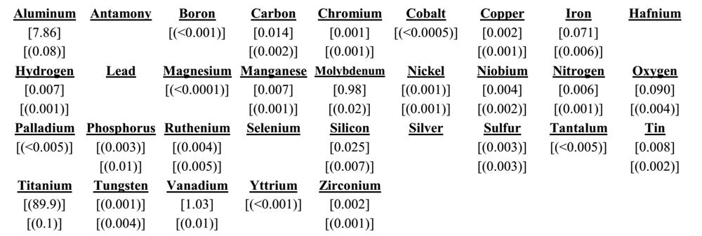 IARM 269B Chemistry.png