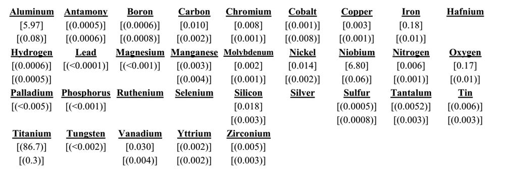 IARM 300C Chemistry.png