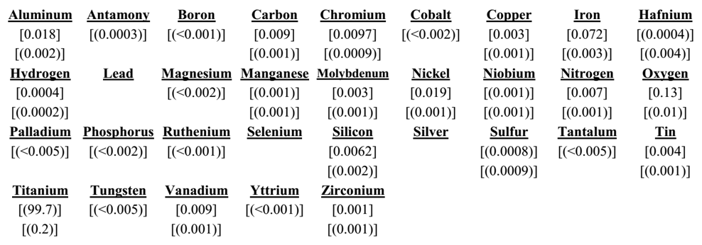IARM 312B Chemistry.png