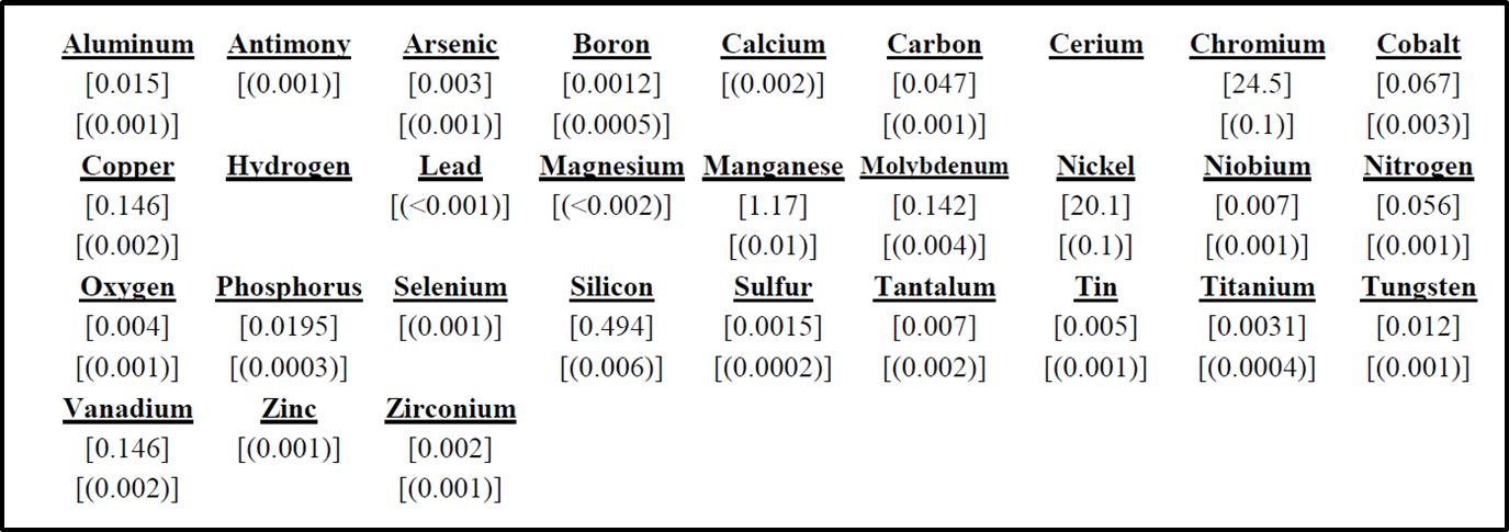 Image Chemistry IARM 4F.png
