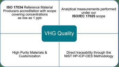 VHG Quality
