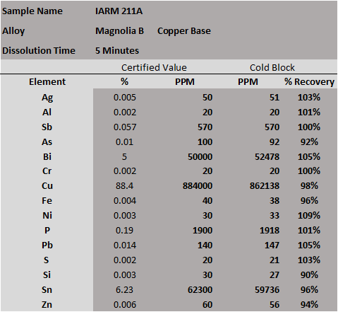 cold block copper data final.png