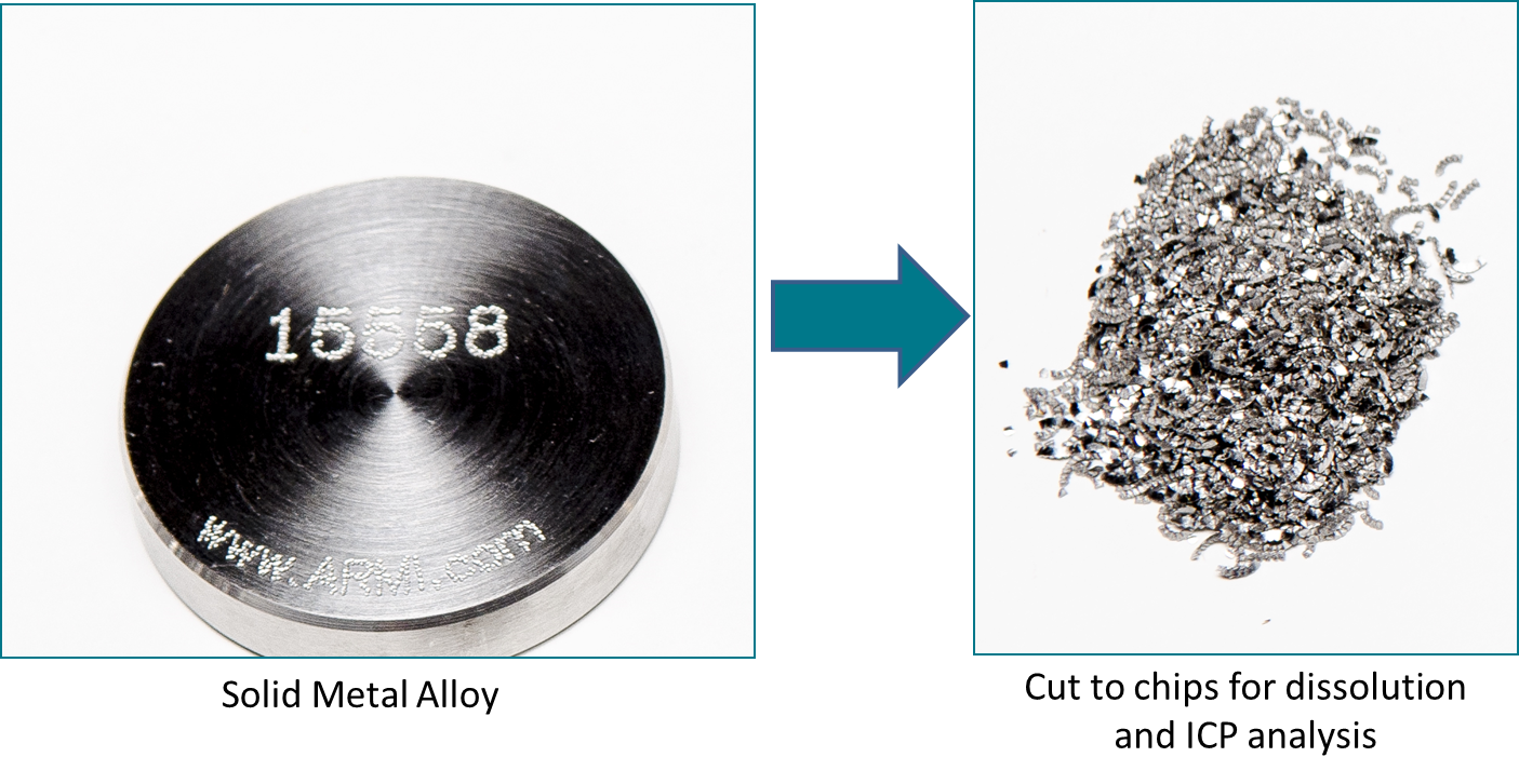 metal alloy to chips 2.png
